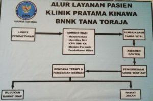 Ayo, Rehab di Klinik Pratama Kinawa BNNK Tana Toraja